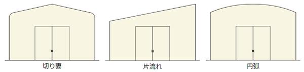 テント倉庫 屋根の形状/切妻(山型)、片流れ、円弧