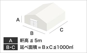 大型テント倉庫サイズ図
