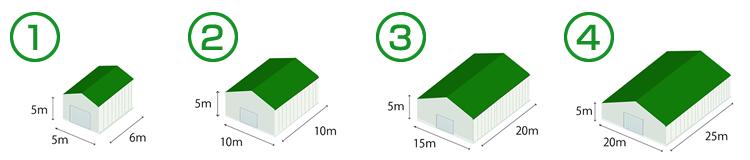 キャップシート(屋根部の重ね張り工法) 価格の目安