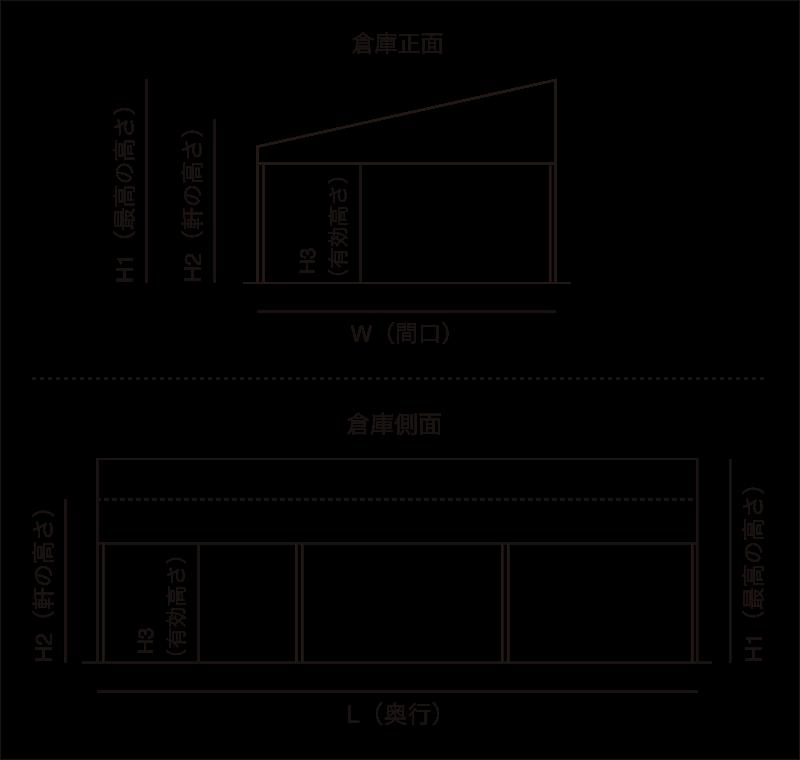 片流れイメージ図